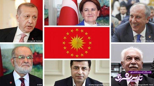 تصویر از همه آنچه که باید درباره انتخابات ترکیه بدانیم
