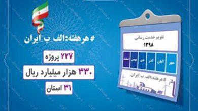 تصویر از پویش « هر هفته الف-ب ایران » با افتتاح ۲۲۷ پروژه بزرگ آب و برق کشوردر ۶ ماهه دوم ۹۸
