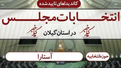 تصویر از شنیده ها از اسامی تایید شده های انتخابات مجلس در استان گیلان به تفکیک حوزه انتخابیه
