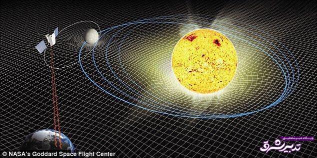 منظومه و منظومه شمسی