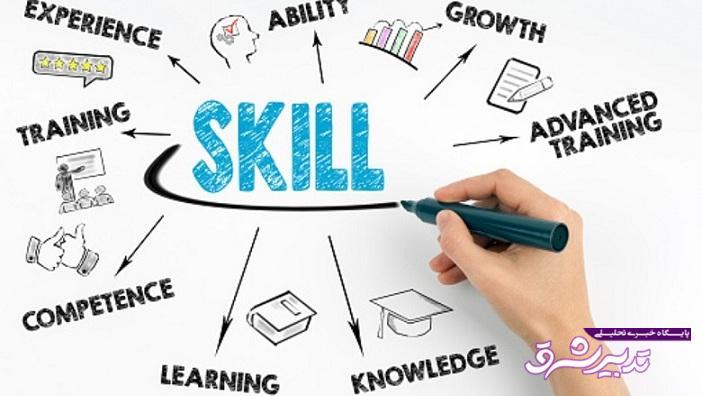 استارت دانشگاهها برای ورود دانشجویان به بازار کسب و کار